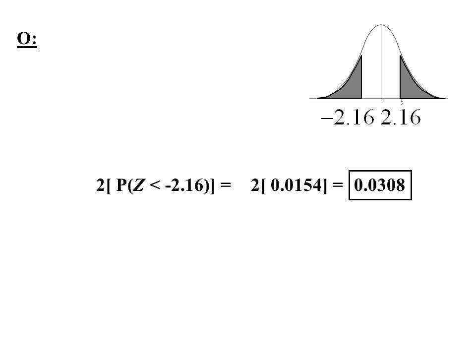 O: 2[ P(Z < -2.16)] = 2[ 0.0154] = 0.0308